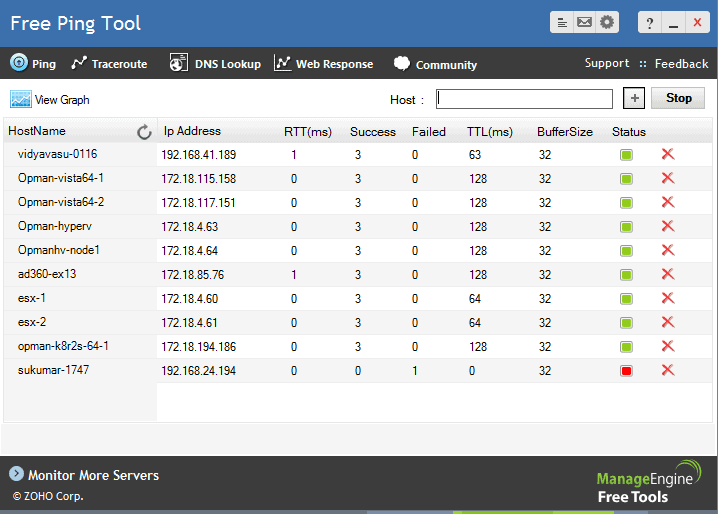 Best Ping Monitoring Software & Tools for Servers