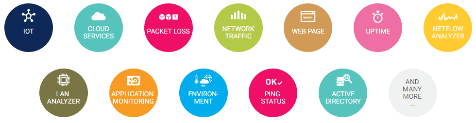 PRTG Network Monitor Software Review - Software Portal