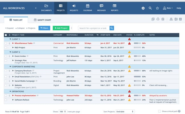 workzone review for project management software